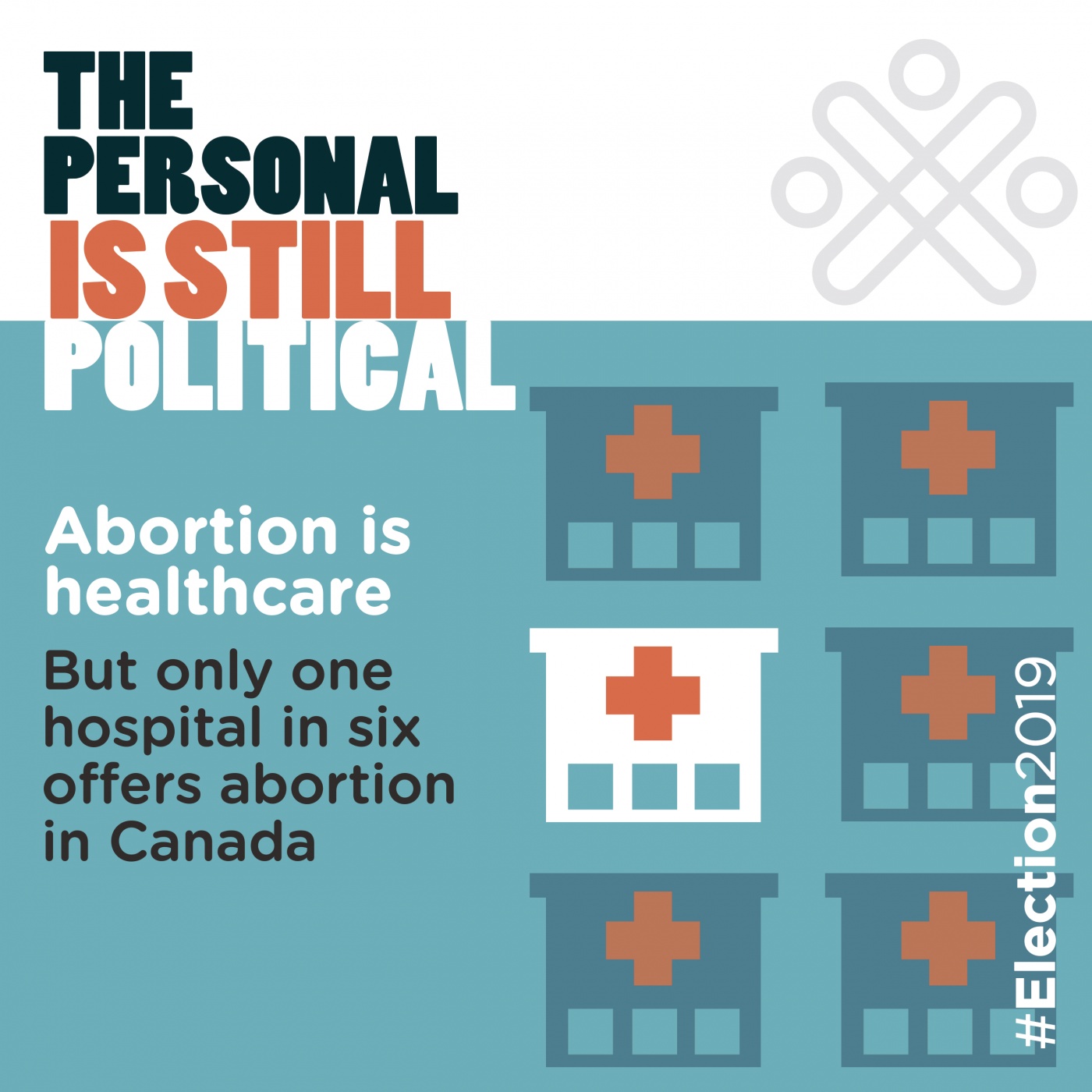 only 1 hospital in 6 offer abortion in Canada